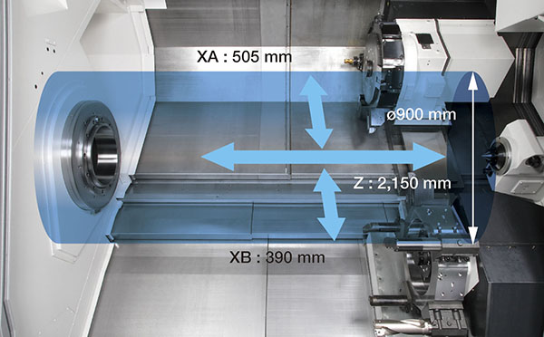 Versatile solution for large-part machining